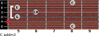 C add(m2) for guitar on frets 8, x, 5, 6, 5, 8