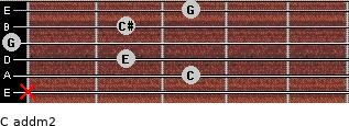 C add(m2) for guitar on frets x, 3, 2, 0, 2, 3