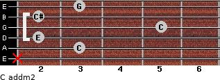 C add(m2) for guitar on frets x, 3, 2, 5, 2, 3