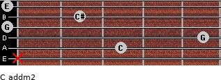 C add(m2) for guitar on frets x, 3, 5, 0, 2, 0