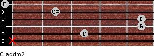 C add(m2) for guitar on frets x, 3, 5, 5, 2, 0