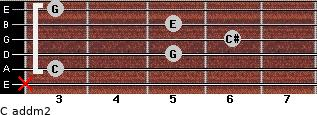 C add(m2) for guitar on frets x, 3, 5, 6, 5, 3