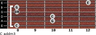 C add(m3) for guitar on frets 8, 10, 10, 8, 8, 12