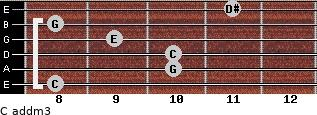 C add(m3) for guitar on frets 8, 10, 10, 9, 8, 11
