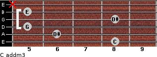 C add(m3) for guitar on frets 8, 6, 5, 8, 5, x