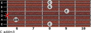 C add(m3) for guitar on frets 8, 6, x, 9, 8, 8