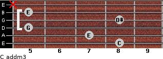 C add(m3) for guitar on frets 8, 7, 5, 8, 5, x