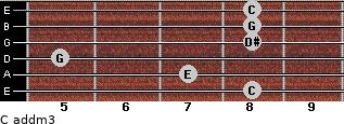 C add(m3) for guitar on frets 8, 7, 5, 8, 8, 8