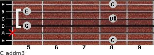 C add(m3) for guitar on frets 8, x, 5, 8, 5, 8