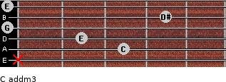C add(m3) for guitar on frets x, 3, 2, 0, 4, 0