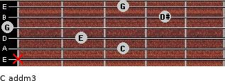 C add(m3) for guitar on frets x, 3, 2, 0, 4, 3