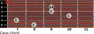 Caug for guitar on frets 8, 7, 10, 9, 9, x