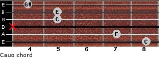 Caug for guitar on frets 8, 7, x, 5, 5, 4