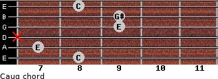 Caug for guitar on frets 8, 7, x, 9, 9, 8