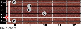 Caug for guitar on frets 8, x, 10, 9, 9, 8