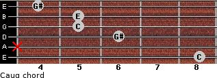 Caug for guitar on frets 8, x, 6, 5, 5, 4