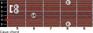 Caug for guitar on frets 8, x, 6, 5, 5, 8