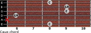 Caug for guitar on frets 8, x, 6, 9, 9, 8