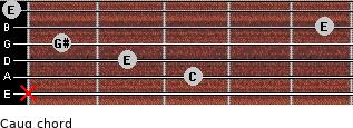 Caug for guitar on frets x, 3, 2, 1, 5, 0