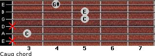 Caug for guitar on frets x, 3, x, 5, 5, 4