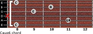 Caug6 for guitar on frets 8, 11, x, 9, 10, 8