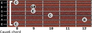 Caug6 for guitar on frets 8, 12, 10, 9, 9, 8