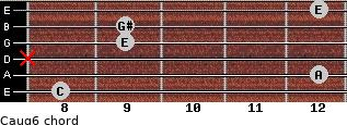 Caug6 for guitar on frets 8, 12, x, 9, 9, 12
