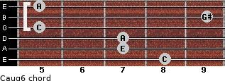 Caug6 for guitar on frets 8, 7, 7, 5, 9, 5