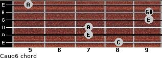 Caug6 for guitar on frets 8, 7, 7, 9, 9, 5