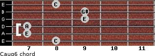 Caug6 for guitar on frets 8, 7, 7, 9, 9, 8
