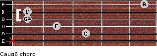 Caug6 for guitar on frets x, 3, 2, 1, 1, 5