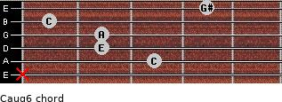 Caug6 for guitar on frets x, 3, 2, 2, 1, 4