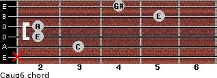 Caug6 for guitar on frets x, 3, 2, 2, 5, 4