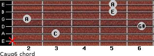 Caug6 for guitar on frets x, 3, 6, 2, 5, 5
