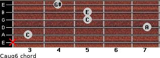 Caug6 for guitar on frets x, 3, 7, 5, 5, 4