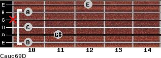Caug6/9/D for guitar on frets 10, 11, 10, x, 10, 12