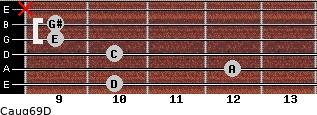 Caug6/9/D for guitar on frets 10, 12, 10, 9, 9, x