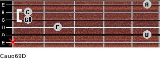 Caug6/9/D for guitar on frets x, 5, 2, 1, 1, 5