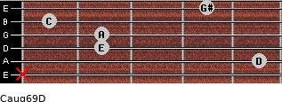 Caug6/9/D for guitar on frets x, 5, 2, 2, 1, 4
