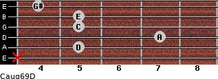 Caug6/9/D for guitar on frets x, 5, 7, 5, 5, 4