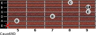 Caug6/9/D for guitar on frets x, 5, 7, 9, 9, 8