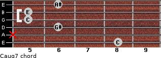 Caug7 for guitar on frets 8, x, 6, 5, 5, 6