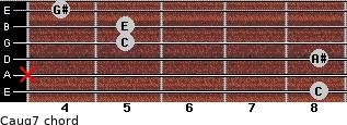 Caug7 for guitar on frets 8, x, 8, 5, 5, 4