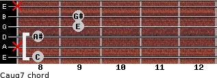 Caug7 for guitar on frets 8, x, 8, 9, 9, x