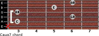 Caug7 for guitar on frets x, 3, 6, 3, 5, 6