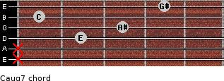 Caug7 for guitar on frets x, x, 2, 3, 1, 4