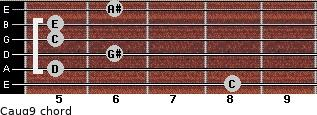 Caug9 for guitar on frets 8, 5, 6, 5, 5, 6