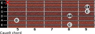 Caug9 for guitar on frets 8, 5, 8, 9, 9, x