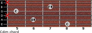 Cdim for guitar on frets 8, 6, x, 5, 7, x