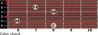 Cdim for guitar on frets 8, 6, x, 8, 7, x